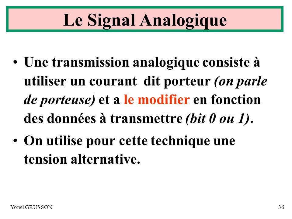 Yonel GRUSSON36 Une transmission analogique consiste à utiliser un courant dit porteur (on parle de porteuse) et a le modifier en fonction des données