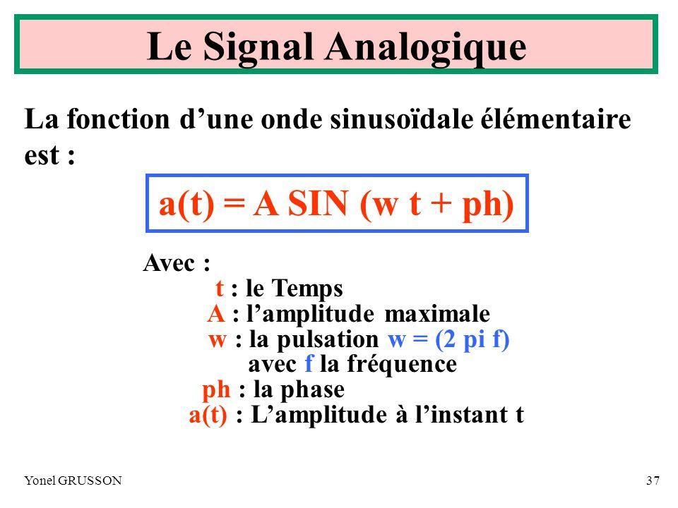 Yonel GRUSSON37 Le Signal Analogique La fonction dune onde sinusoïdale élémentaire est : a(t) = A SIN (w t + ph) Avec : t : le Temps A : lamplitude ma