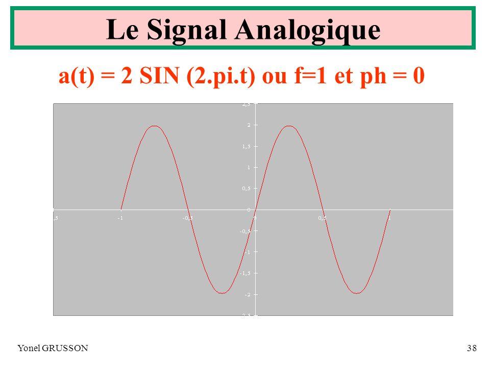 Yonel GRUSSON38 a(t) = 2 SIN (2.pi.t) ou f=1 et ph = 0 Le Signal Analogique