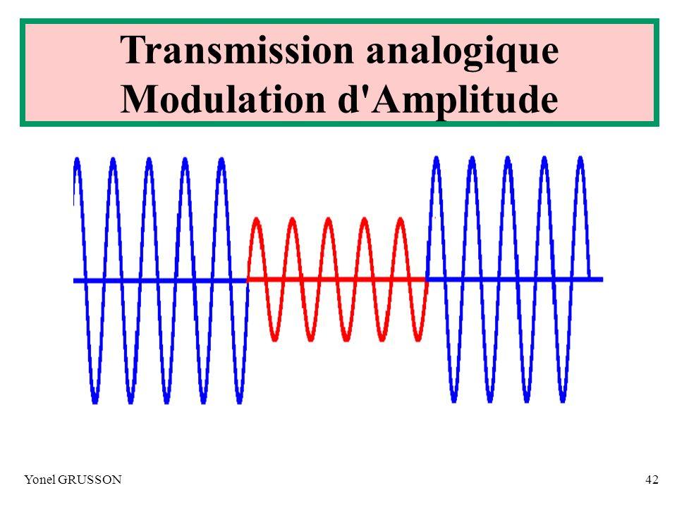 Yonel GRUSSON42 Transmission analogique Modulation d'Amplitude