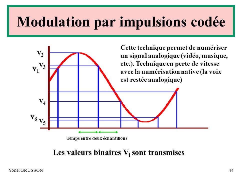 Yonel GRUSSON44 Modulation par impulsions codée v5v5 v4v4 v2v2 v1v1 Les valeurs binaires V i sont transmises v6v6 v3v3 Temps entre deux échantillons C