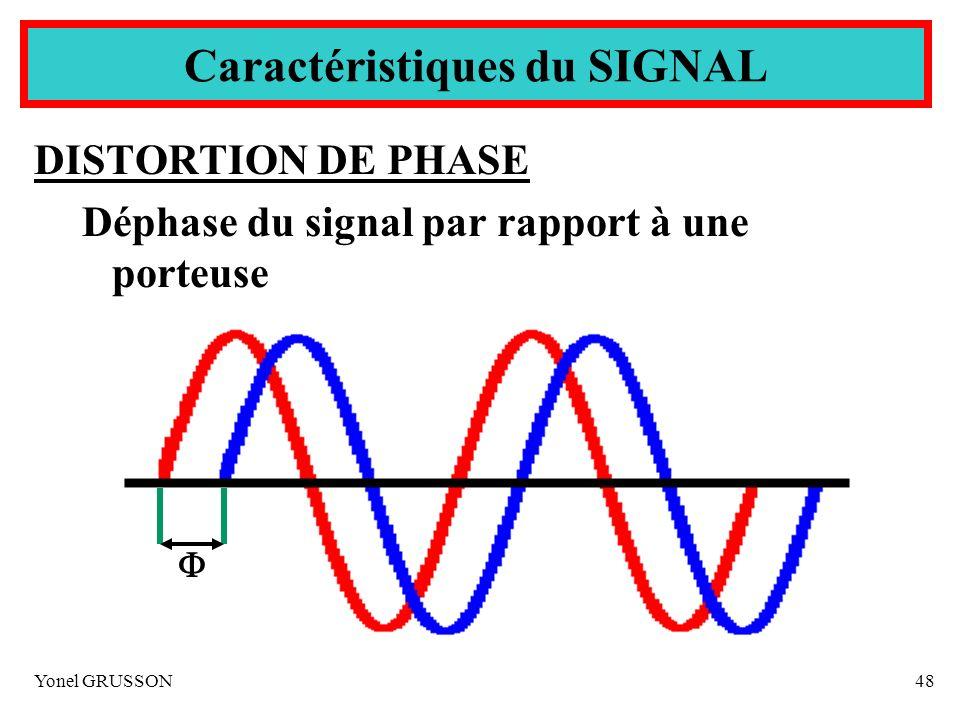 Yonel GRUSSON48 DISTORTION DE PHASE Déphase du signal par rapport à une porteuse Caractéristiques du SIGNAL