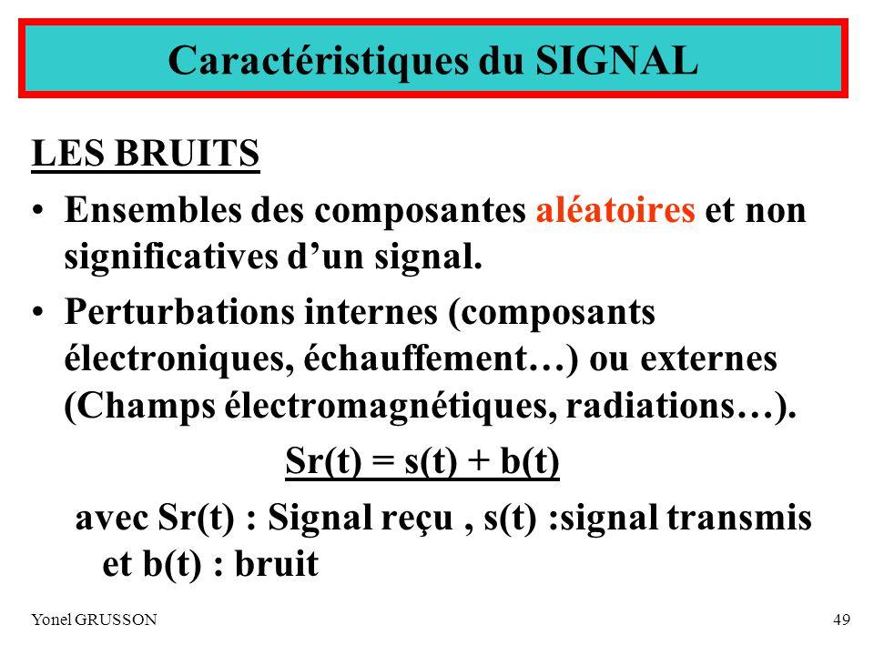 Yonel GRUSSON49 LES BRUITS Ensembles des composantes aléatoires et non significatives dun signal. Perturbations internes (composants électroniques, éc