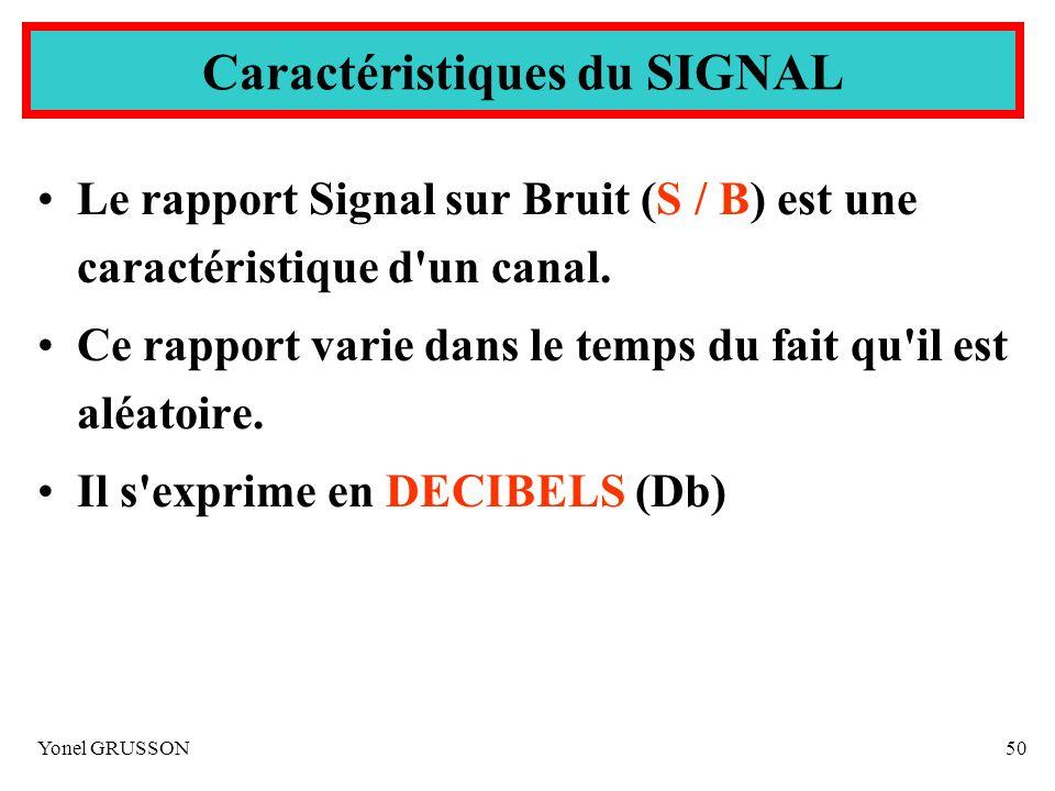 Yonel GRUSSON50 Le rapport Signal sur Bruit (S / B) est une caractéristique d'un canal. Ce rapport varie dans le temps du fait qu'il est aléatoire. Il