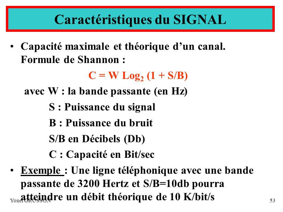 Yonel GRUSSON53 Capacité maximale et théorique dun canal. Formule de Shannon : C = W Log 2 (1 + S/B) avec W : la bande passante (en Hz) S : Puissance