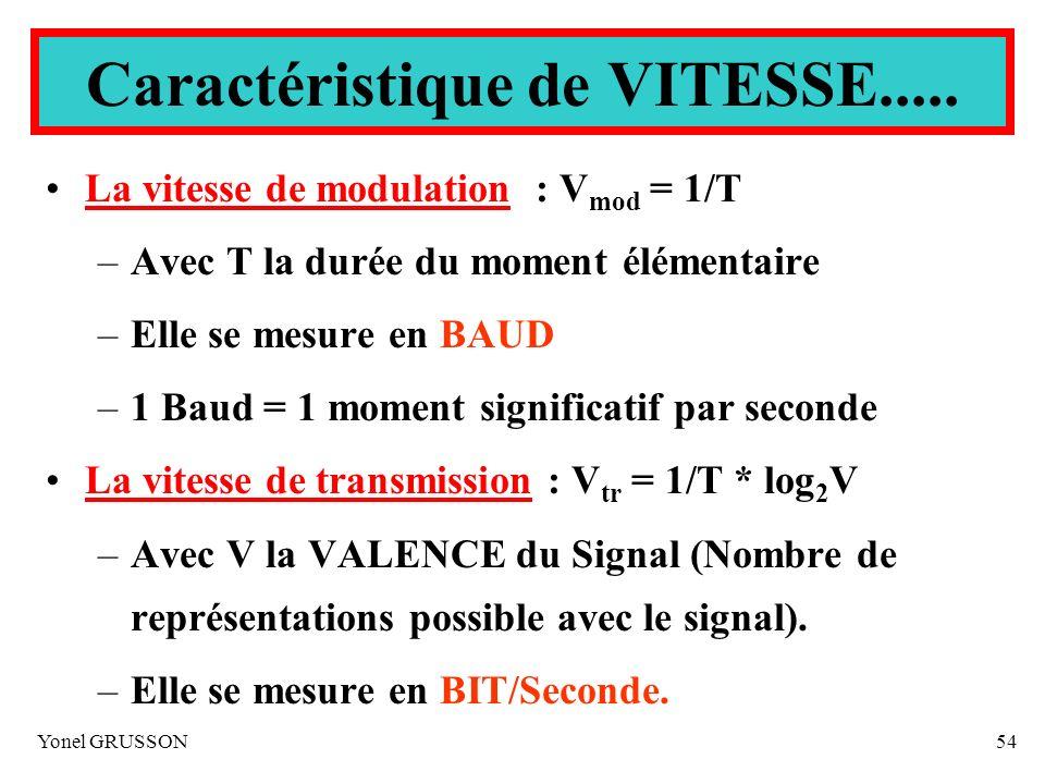Yonel GRUSSON54 Caractéristique de VITESSE..... La vitesse de modulation : V mod = 1/T –Avec T la durée du moment élémentaire –Elle se mesure en BAUD