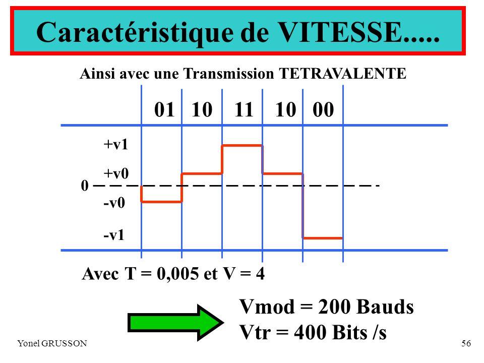 Yonel GRUSSON56 +v1 +v0 -v0 1001101100 -v1 Ainsi avec une Transmission TETRAVALENTE 0 Avec T = 0,005 et V = 4 Vmod = 200 Bauds Vtr = 400 Bits /s Carac