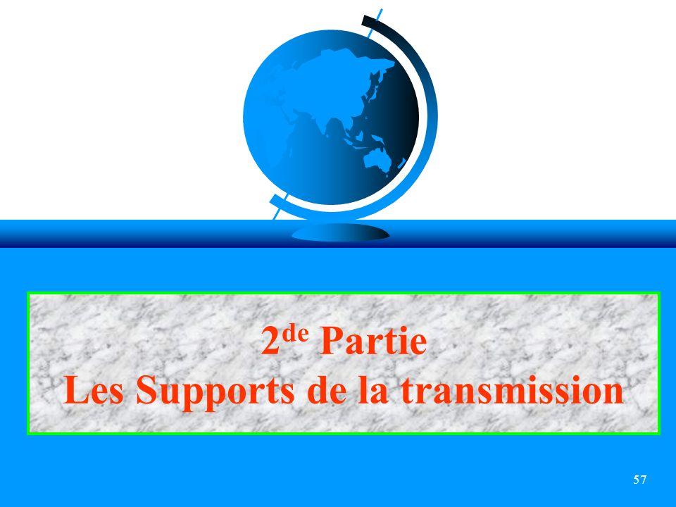 57 2 de Partie Les Supports de la transmission