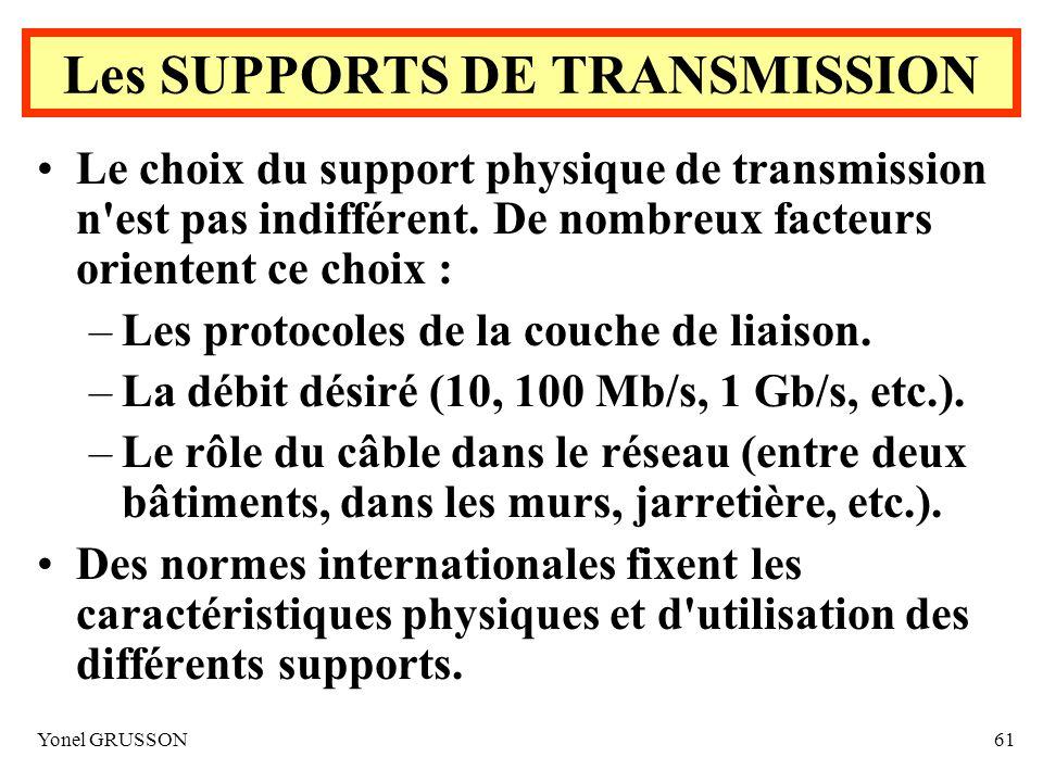 Yonel GRUSSON61 Le choix du support physique de transmission n'est pas indifférent. De nombreux facteurs orientent ce choix : –Les protocoles de la co