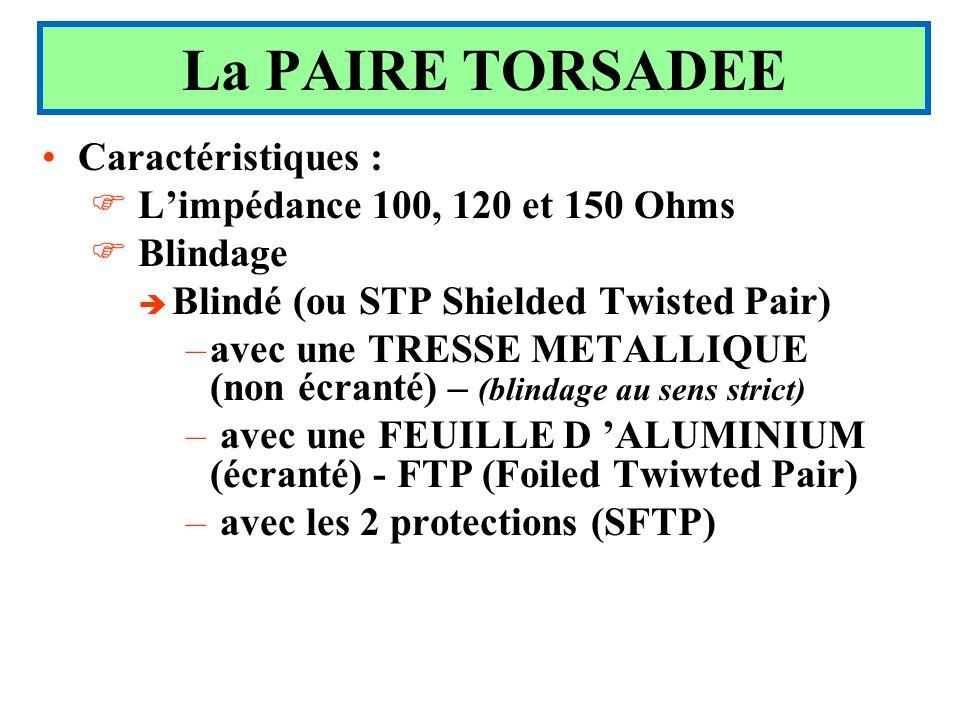 Caractéristiques : Limpédance 100, 120 et 150 Ohms Blindage Blindé (ou STP Shielded Twisted Pair) –avec une TRESSE METALLIQUE (non écranté) – (blindag