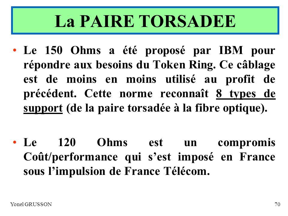Yonel GRUSSON70 Le 150 Ohms a été proposé par IBM pour répondre aux besoins du Token Ring. Ce câblage est de moins en moins utilisé au profit de précé