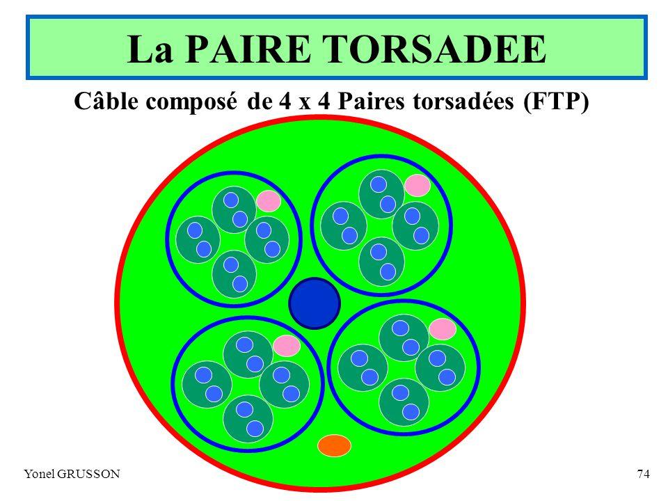 Yonel GRUSSON74 Câble composé de 4 x 4 Paires torsadées (FTP) La PAIRE TORSADEE