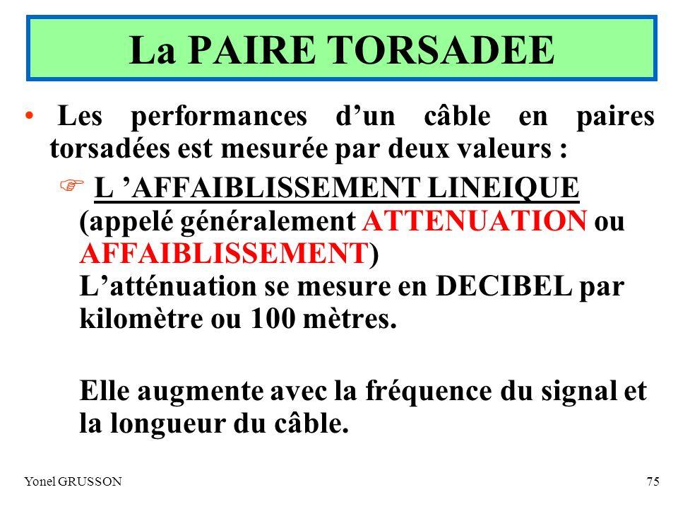 Yonel GRUSSON75 Les performances dun câble en paires torsadées est mesurée par deux valeurs : L AFFAIBLISSEMENT LINEIQUE (appelé généralement ATTENUAT
