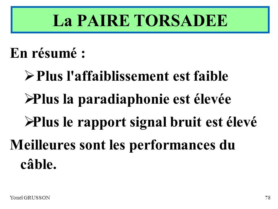 Yonel GRUSSON78 En résumé : Plus l'affaiblissement est faible Plus la paradiaphonie est élevée Plus le rapport signal bruit est élevé Meilleures sont