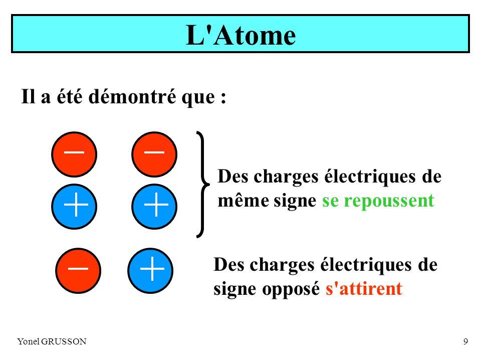 Yonel GRUSSON9 L'Atome Il a été démontré que : Des charges électriques de même signe se repoussent Des charges électriques de signe opposé s'attirent