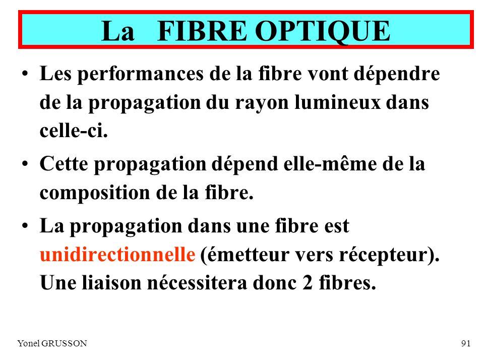 Yonel GRUSSON91 Les performances de la fibre vont dépendre de la propagation du rayon lumineux dans celle-ci. Cette propagation dépend elle-même de la