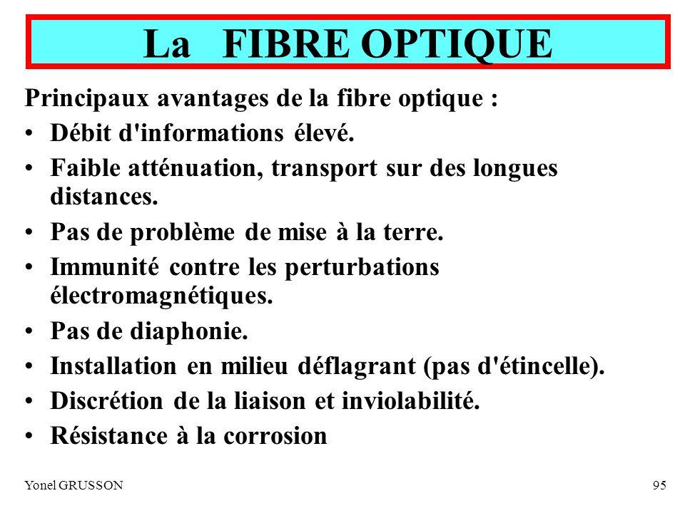 Yonel GRUSSON95 La FIBRE OPTIQUE Principaux avantages de la fibre optique : Débit d'informations élevé. Faible atténuation, transport sur des longues