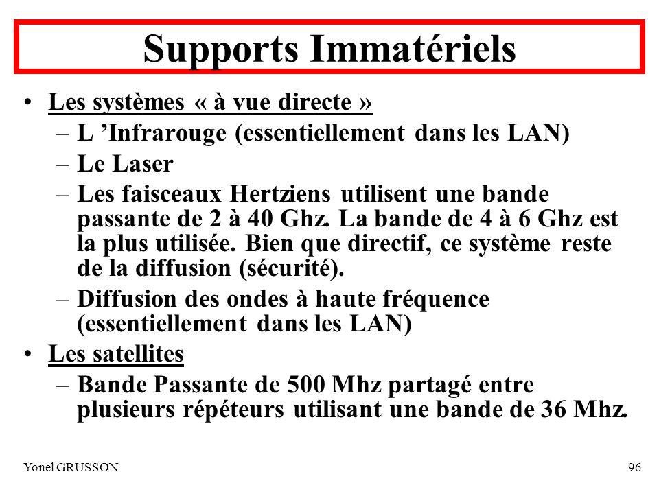 Yonel GRUSSON96 Supports Immatériels Les systèmes « à vue directe » –L Infrarouge (essentiellement dans les LAN) –Le Laser –Les faisceaux Hertziens ut