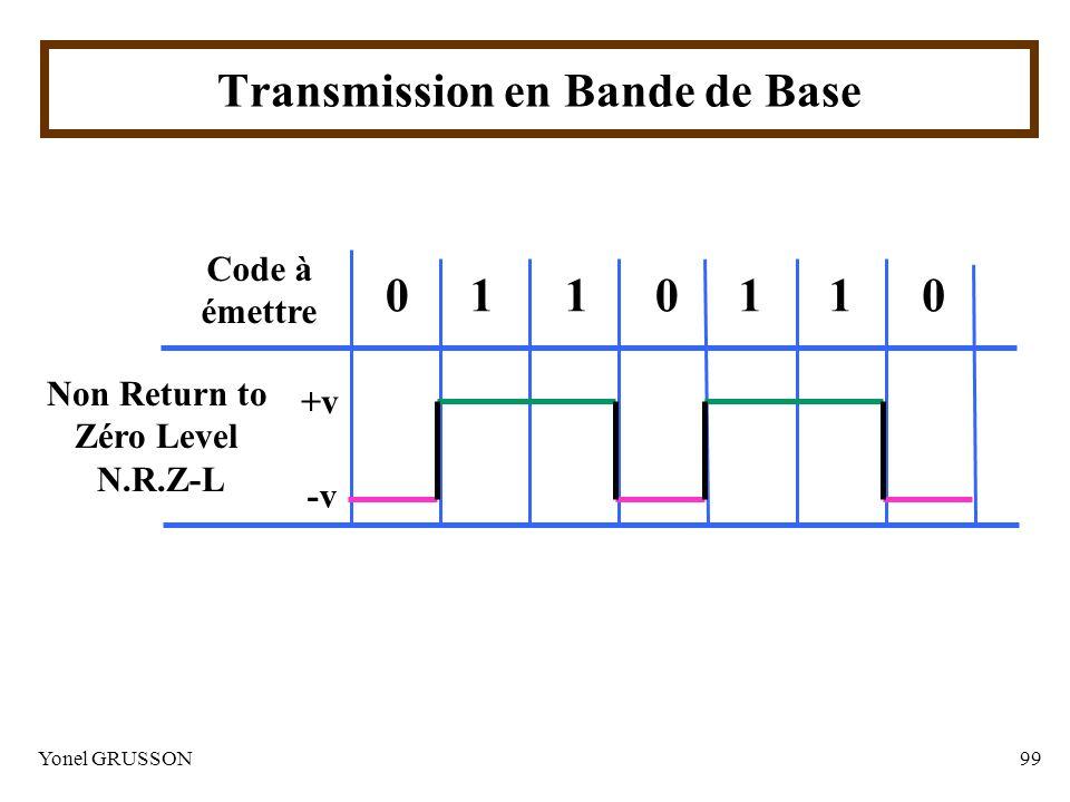 Yonel GRUSSON99 Transmission en Bande de Base Non Return to Zéro Level N.R.Z-L Code à émettre 0001111 +v -v