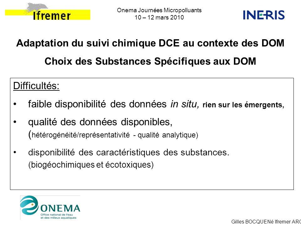 Gilles BOCQUENé Ifremer ARC Onema Journées Micropolluants 10 – 12 mars 2010 Difficultés: faible disponibilité des données in situ, rien sur les émerge