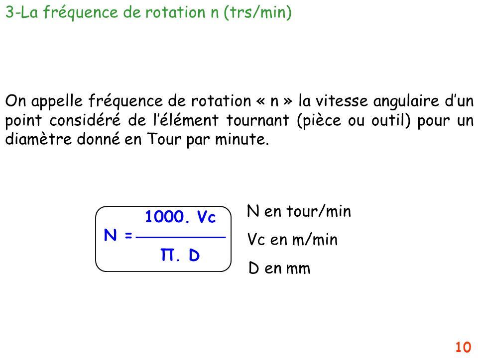 10 3-La fréquence de rotation n (trs/min) On appelle fréquence de rotation « n » la vitesse angulaire dun point considéré de lélément tournant (pièce