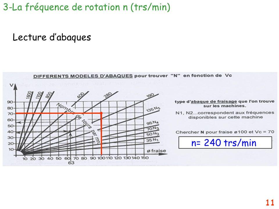 11 3-La fréquence de rotation n (trs/min) Lecture dabaques n= 240 trs/min
