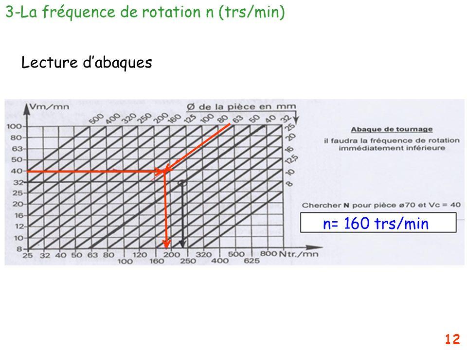 12 3-La fréquence de rotation n (trs/min) Lecture dabaques n= 160 trs/min