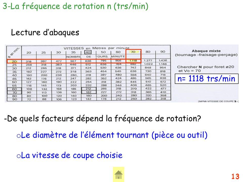 13 3-La fréquence de rotation n (trs/min) Lecture dabaques n= 1118 trs/min - De quels facteurs dépend la fréquence de rotation? o Le diamètre de lélém