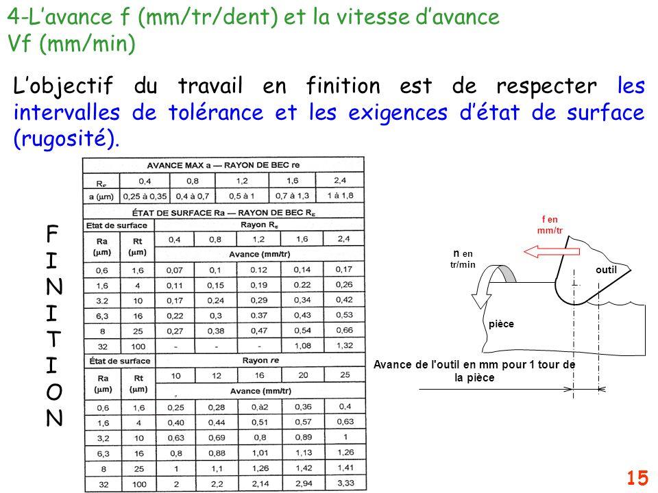 15 4-Lavance f (mm/tr/dent) et la vitesse davance Vf (mm/min) Lobjectif du travail en finition est de respecter les intervalles de tolérance et les ex