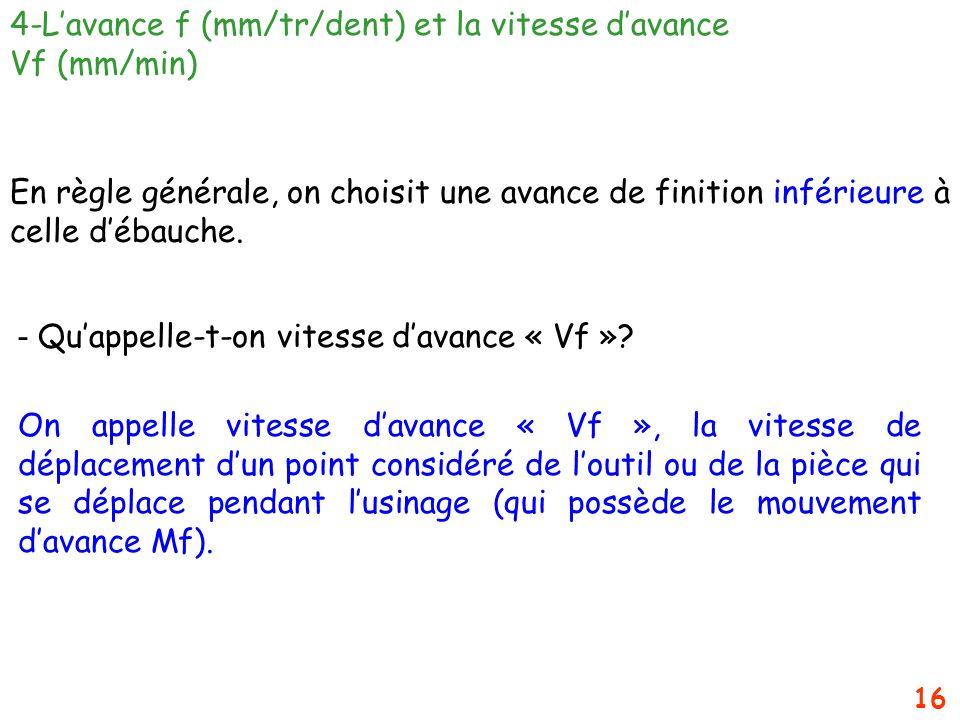 16 4-Lavance f (mm/tr/dent) et la vitesse davance Vf (mm/min) En règle générale, on choisit une avance de finition inférieure à celle débauche. - Quap