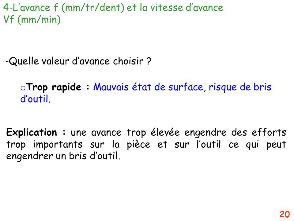 20 4-Lavance f (mm/tr/dent) et la vitesse davance Vf (mm/min) - Quelle valeur davance choisir ? o Trop rapide : Mauvais état de surface, risque de bri
