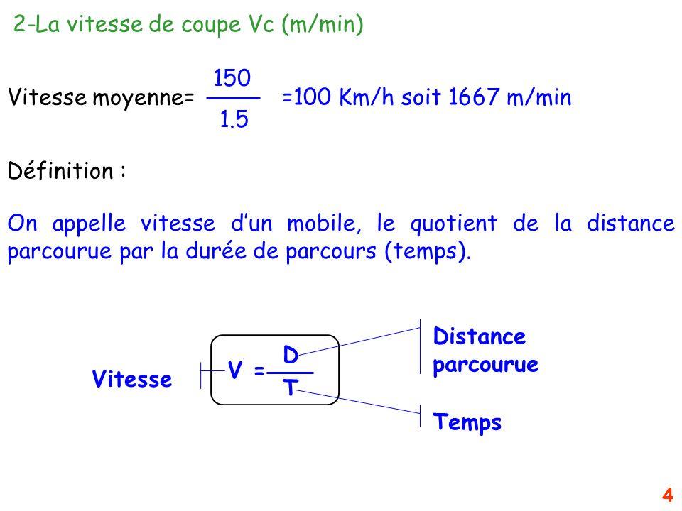 4 2-La vitesse de coupe Vc (m/min) Vitesse moyenne= =100 Km/h soit 1667 m/min 150 1.5 Définition : On appelle vitesse dun mobile, le quotient de la di