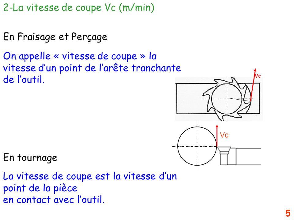 5 2-La vitesse de coupe Vc (m/min) En Fraisage et Perçage On appelle « vitesse de coupe » la vitesse dun point de larête tranchante de loutil. En tour