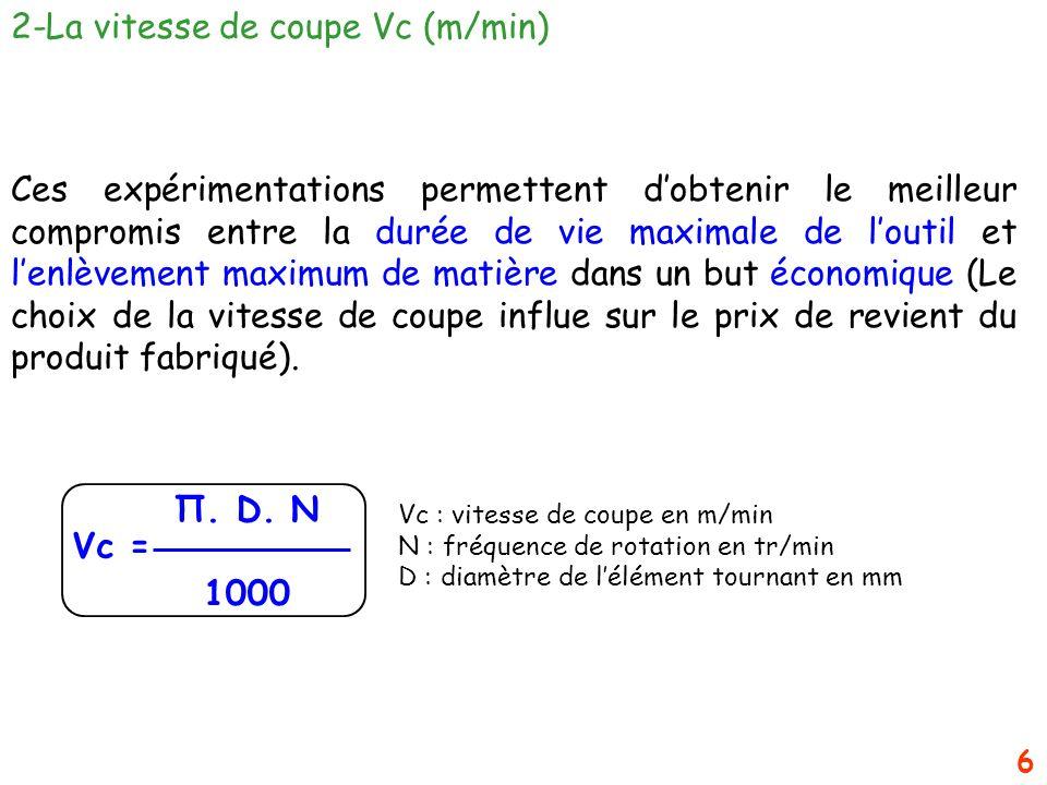 17 4-Lavance f (mm/tr/dent) et la vitesse davance Vf (mm/min) Vf = 0.05 X 8 X 400 = 160 mm/min