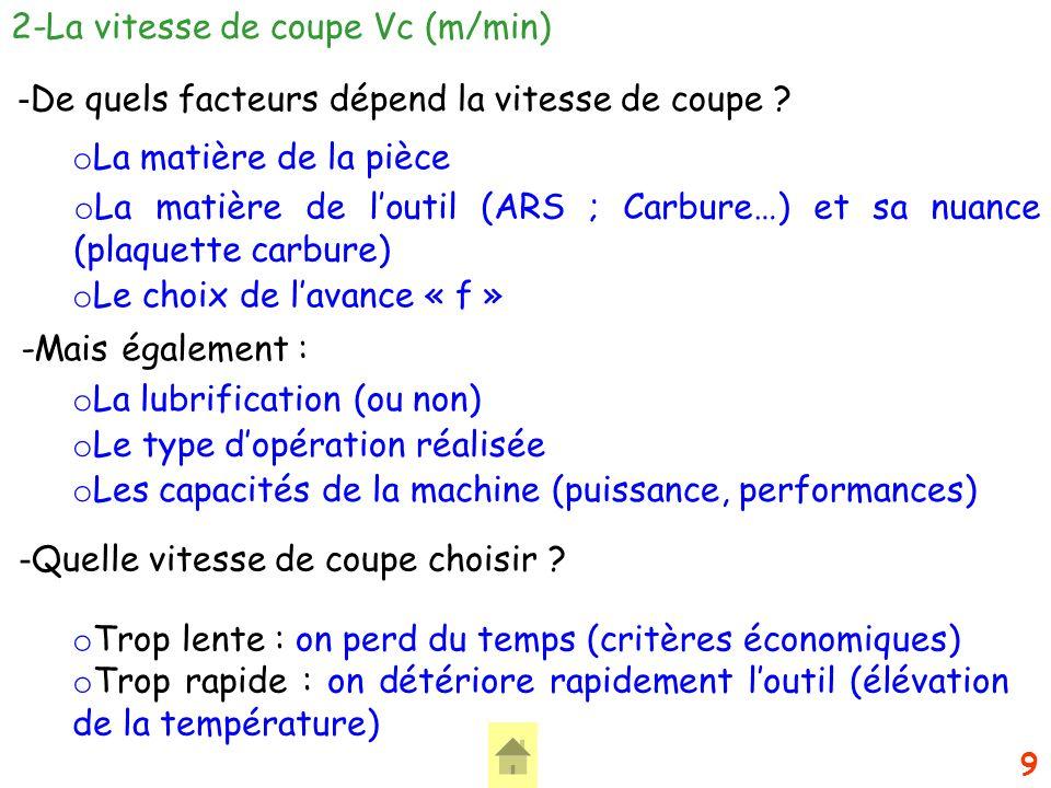 9 - De quels facteurs dépend la vitesse de coupe ? 2-La vitesse de coupe Vc (m/min) o La matière de la pièce o La matière de loutil (ARS ; Carbure…) e