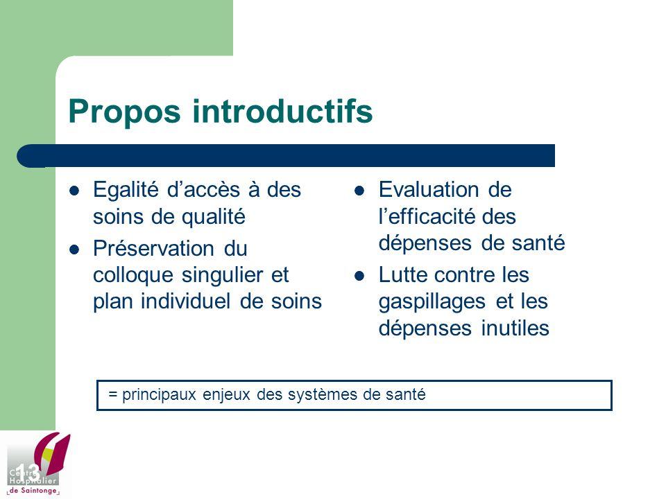 13 Propos introductifs Egalité daccès à des soins de qualité Préservation du colloque singulier et plan individuel de soins Evaluation de lefficacité