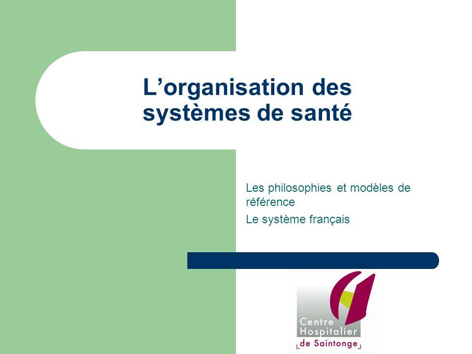Lorganisation des systèmes de santé Les philosophies et modèles de référence Le système français