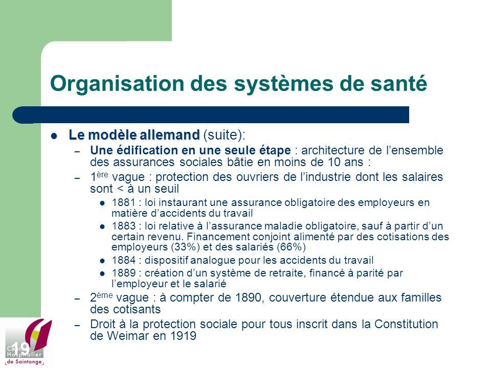 19 Organisation des systèmes de santé Le modèle allemand Le modèle allemand (suite): – Une édification en une seule étape : architecture de lensemble