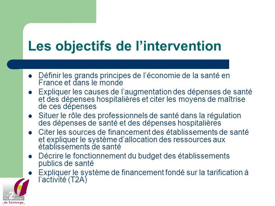 2 Les objectifs de lintervention Définir les grands principes de léconomie de la santé en France et dans le monde Expliquer les causes de laugmentatio