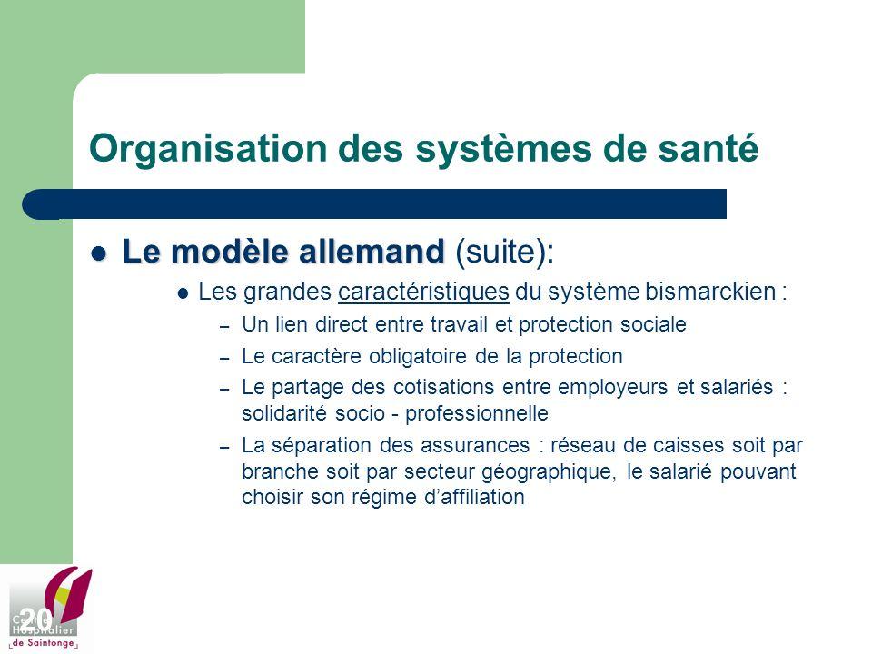 20 Organisation des systèmes de santé Le modèle allemand Le modèle allemand (suite): Les grandes caractéristiques du système bismarckien : – Un lien d