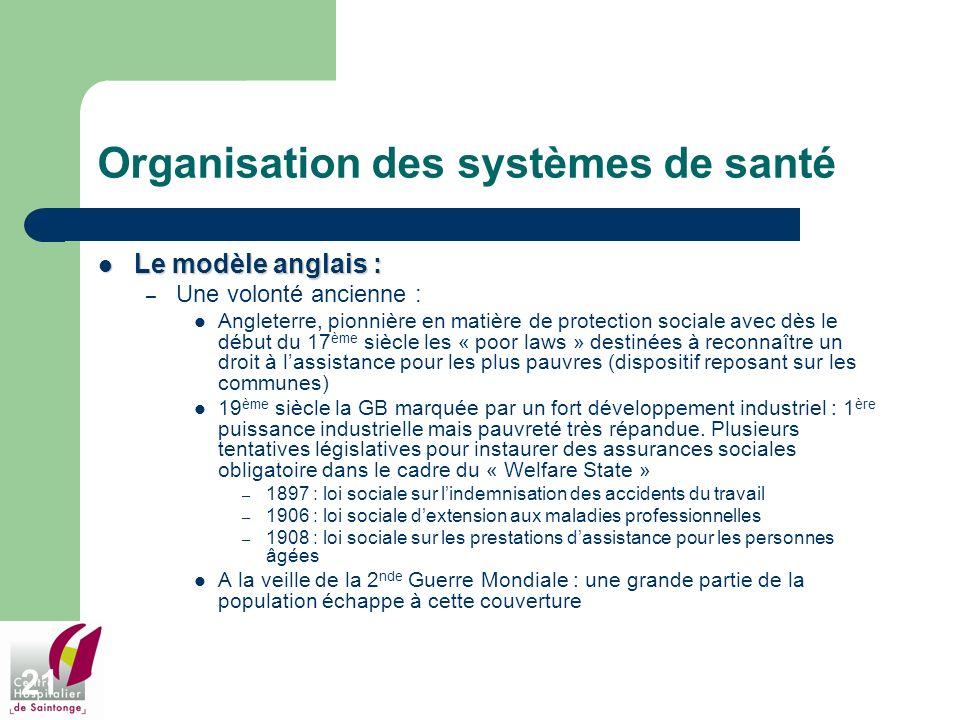 21 Organisation des systèmes de santé Le modèle anglais : Le modèle anglais : – Une volonté ancienne : Angleterre, pionnière en matière de protection