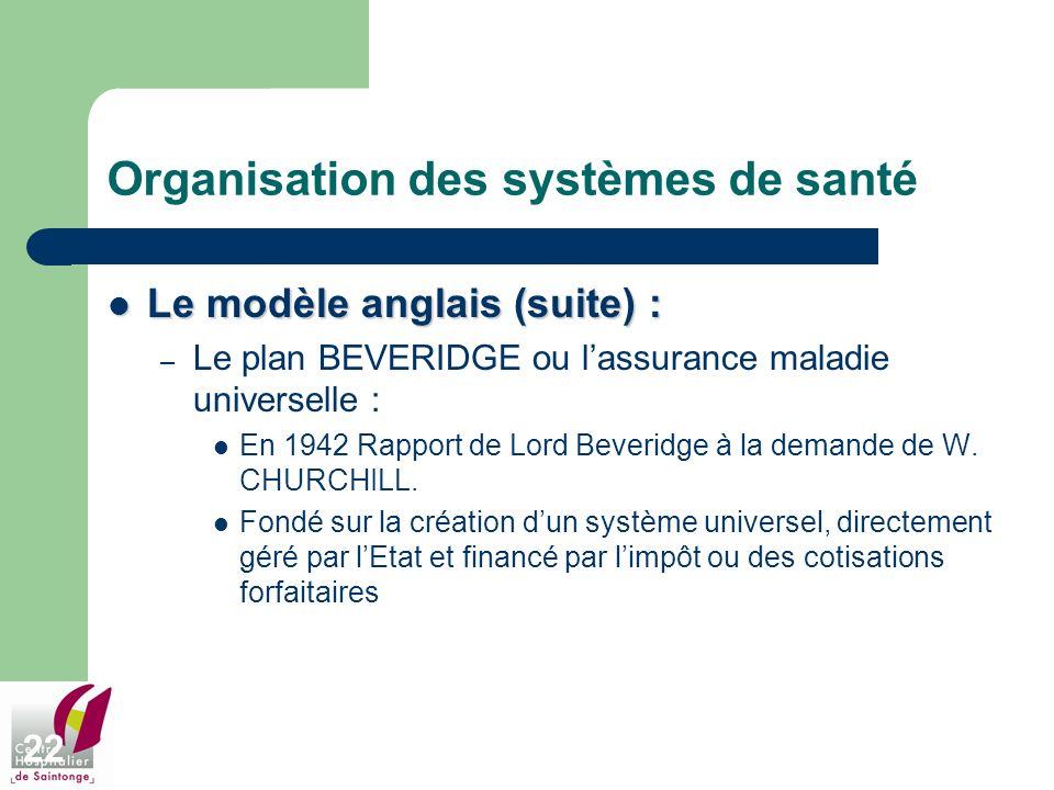 22 Organisation des systèmes de santé Le modèle anglais (suite) : Le modèle anglais (suite) : – Le plan BEVERIDGE ou lassurance maladie universelle :