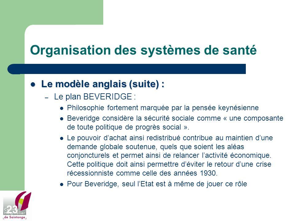 23 Organisation des systèmes de santé Le modèle anglais (suite) : Le modèle anglais (suite) : – Le plan BEVERIDGE : Philosophie fortement marquée par