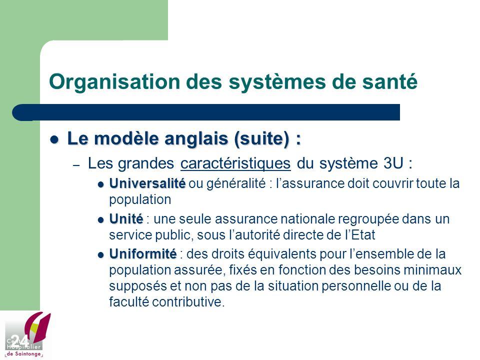24 Organisation des systèmes de santé Le modèle anglais (suite) : Le modèle anglais (suite) : – Les grandes caractéristiques du système 3U : Universal