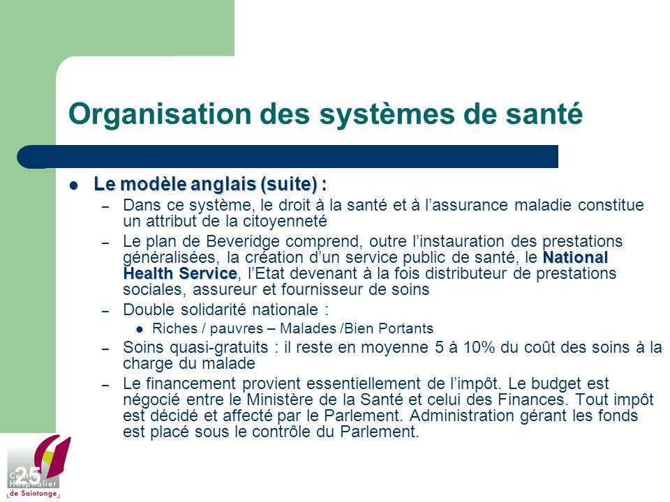 25 Organisation des systèmes de santé Le modèle anglais (suite) : Le modèle anglais (suite) : – Dans ce système, le droit à la santé et à lassurance m