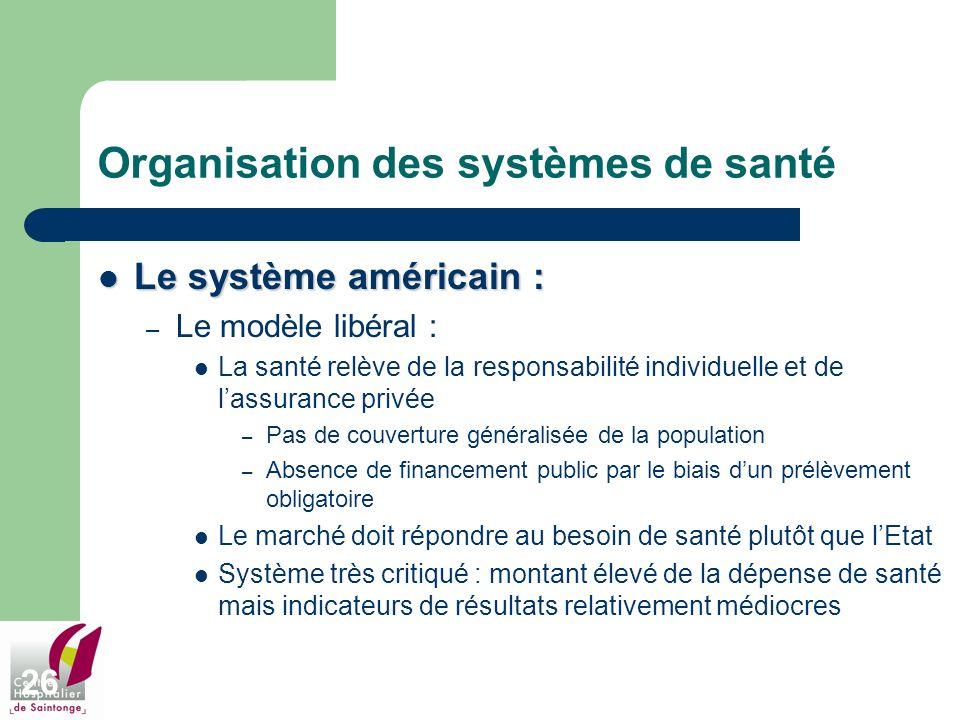 26 Organisation des systèmes de santé Le système américain : Le système américain : – Le modèle libéral : La santé relève de la responsabilité individ