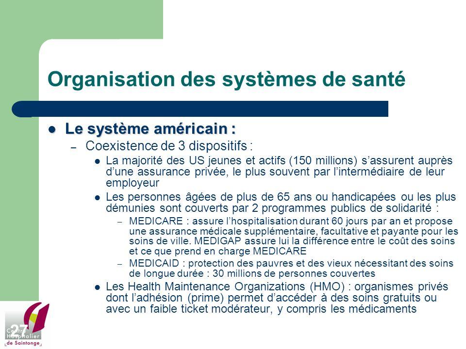 27 Organisation des systèmes de santé Le système américain : Le système américain : – Coexistence de 3 dispositifs : La majorité des US jeunes et acti