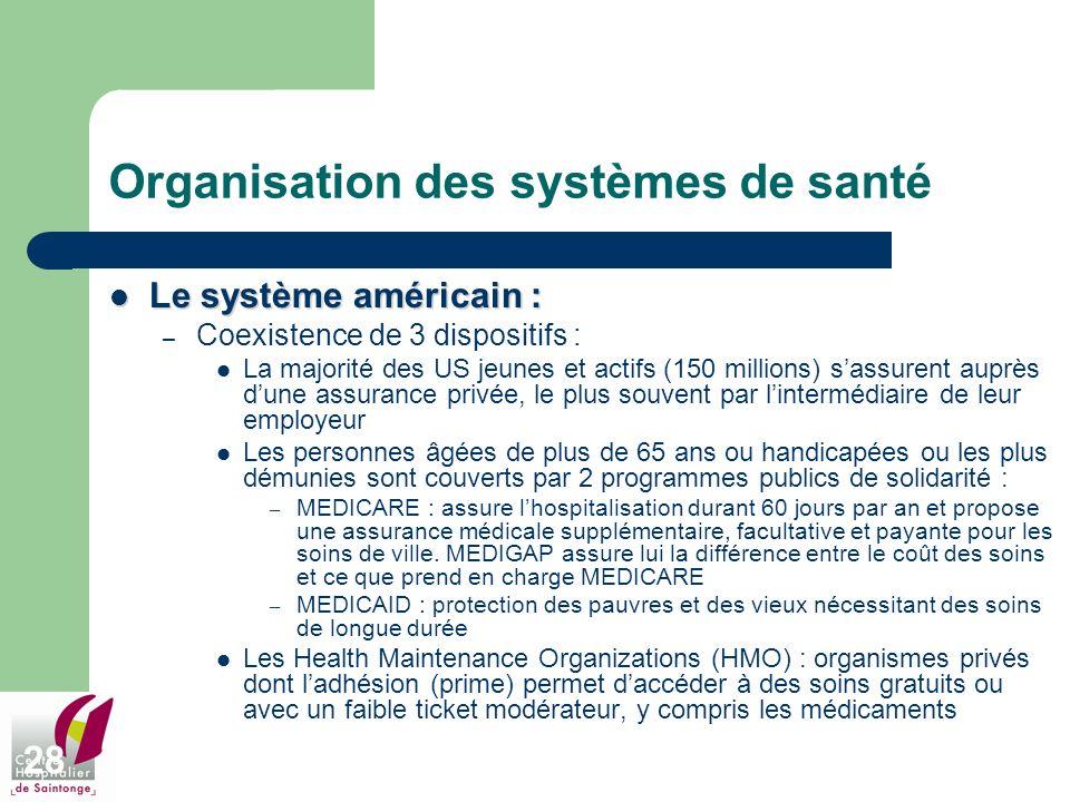 28 Organisation des systèmes de santé Le système américain : Le système américain : – Coexistence de 3 dispositifs : La majorité des US jeunes et acti