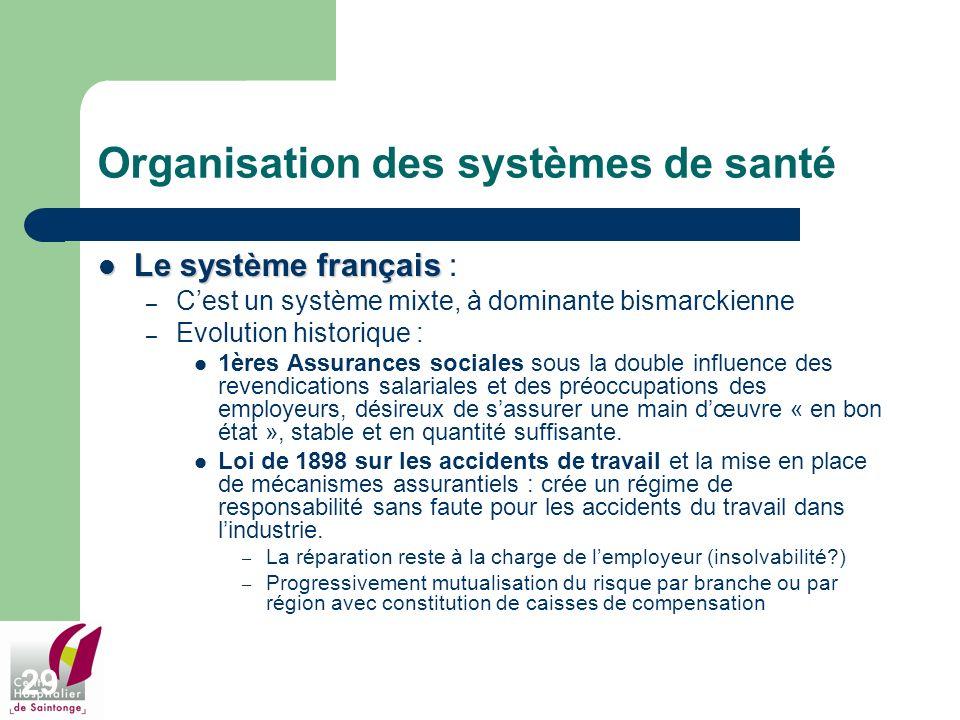 29 Organisation des systèmes de santé Le système français Le système français : – Cest un système mixte, à dominante bismarckienne – Evolution histori