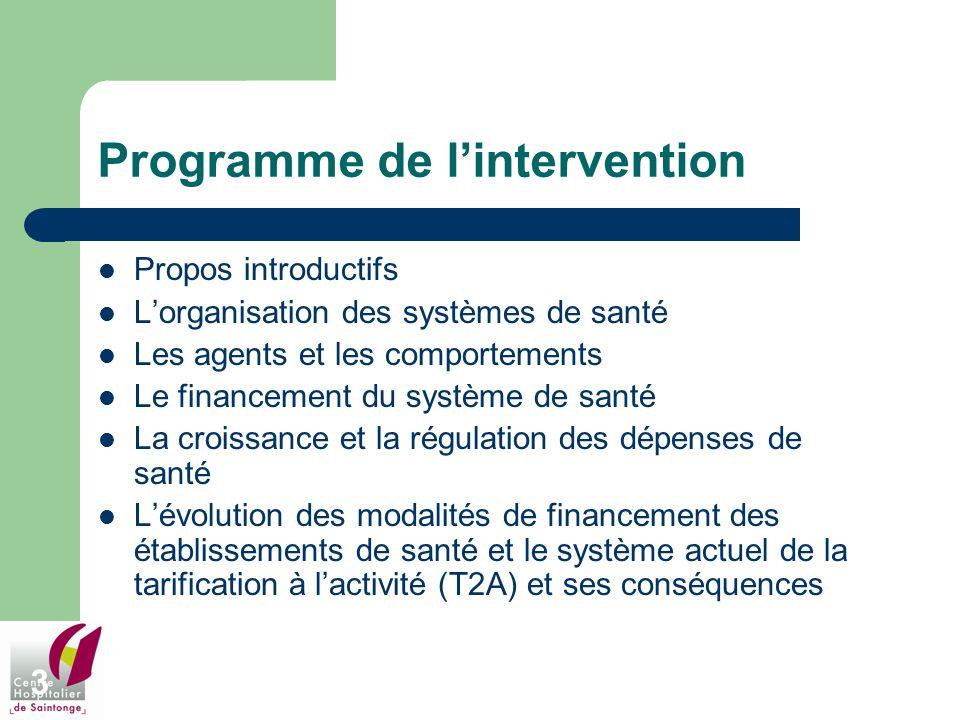 3 Programme de lintervention Propos introductifs Lorganisation des systèmes de santé Les agents et les comportements Le financement du système de sant